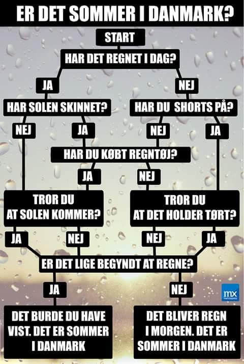 Er det sommer i Danmark?